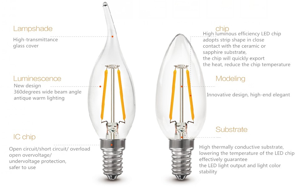 New products 2016 110V 220V Dimmable S14 ST45 Edison LED Bulb with smoked tint glass cover
