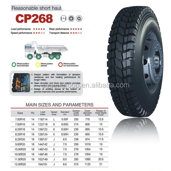 low price wholesale good performance extra deep pattern 18 wheeler truck tires