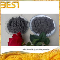 Best17B products you can import from china Nbc Is Ceramic Powder Of With Few Impurities Used In Tool Bits For Cutting Tools