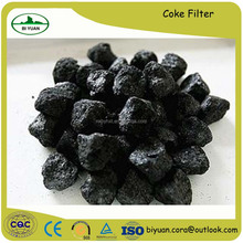 Coke Filter for wastewater purification agent