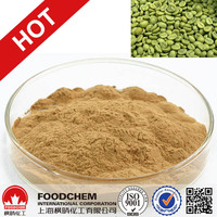 100% Natural Green Coffee Bean Extract Powder