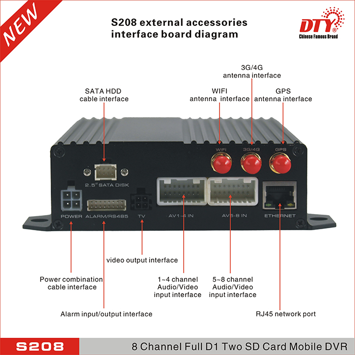 DTY h.264 hi-tech IP surveillance securit dvr system , 8 channel real time dvr with 3G function