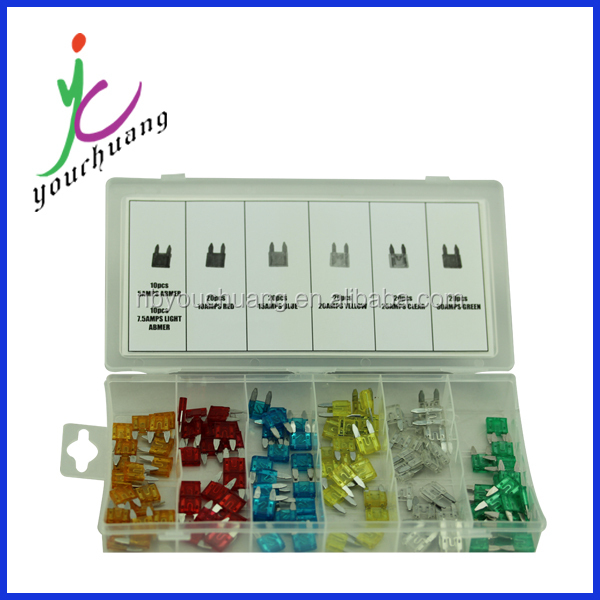 China widely used auto fuse tools