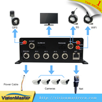 Professional Manufactures 4ch HDD Mirror Record Web Monitor Mobile DVR