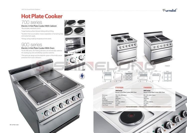 Shinelong Furnotel hotel restaurant kitchen equipment (17).jpg