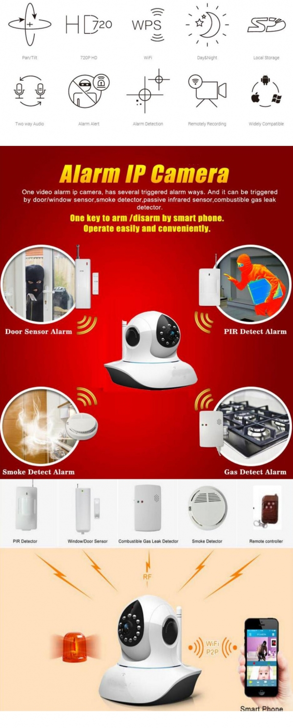 HD 720P Wireless Video system Linkage Alarm IP ptz Camera intergrate PIR sensor, door/windown sensor