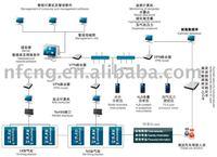 CNG Filling Station Central Intelligence Management System