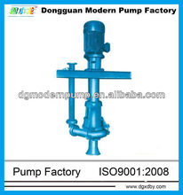 PN series sludge pump