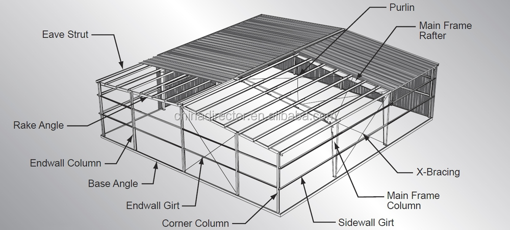 Warehouse Design With  Degree Bays Plan