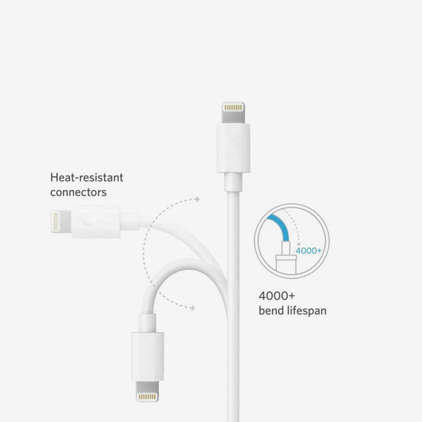 2017 Latest USB Charger type c cable For iPhone 5 6 / Cable for ios89 1M AAA+