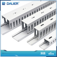 DALIER high quality stainless steel cable ducts