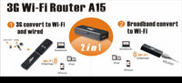 Hame A15 - 3G ADSL Wi-Fi Mini Wireless Router for Travel/Home