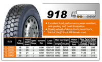 11.00R20 12.00R20 TRUCK & BUS RADIAL TYRE /TBR TYRE