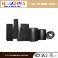 Good conductivity refractory magnesia carbon bricks for steel ladle and EAF, ladles