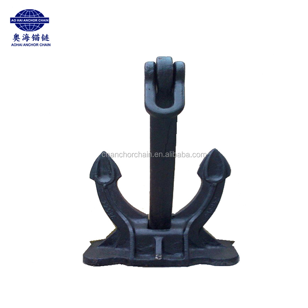 Competitive Price Spek Anchor