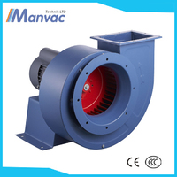 China centrifugal blower fan to castle jumping or dust removal