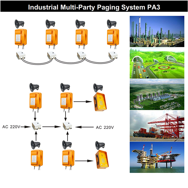 Koontech Multi Party Paging Telephone System PA3