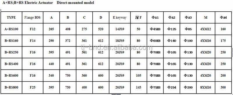 HTB11yJVFVXXXXbpXVXXq6xXFXXXj diagrams 23203408 rotork valve wiring diagrams rotork wiring rotork actuator wiring diagram at bayanpartner.co