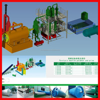5 ton Small Pyrolysis Machine for Diesel with desulfurization deduster