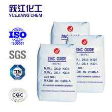 Zinc oxide price 100% real factory price ZnO Indirect Method