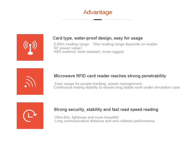 High Performance Active RFID Tag