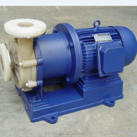Magnetic Drive Pump MD Series MD