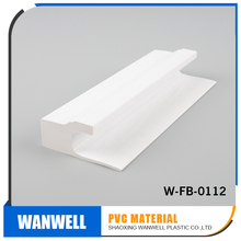 Elegant and graceful good quality adaptable wide selection hot sale cheap exterior wall panel pvc board