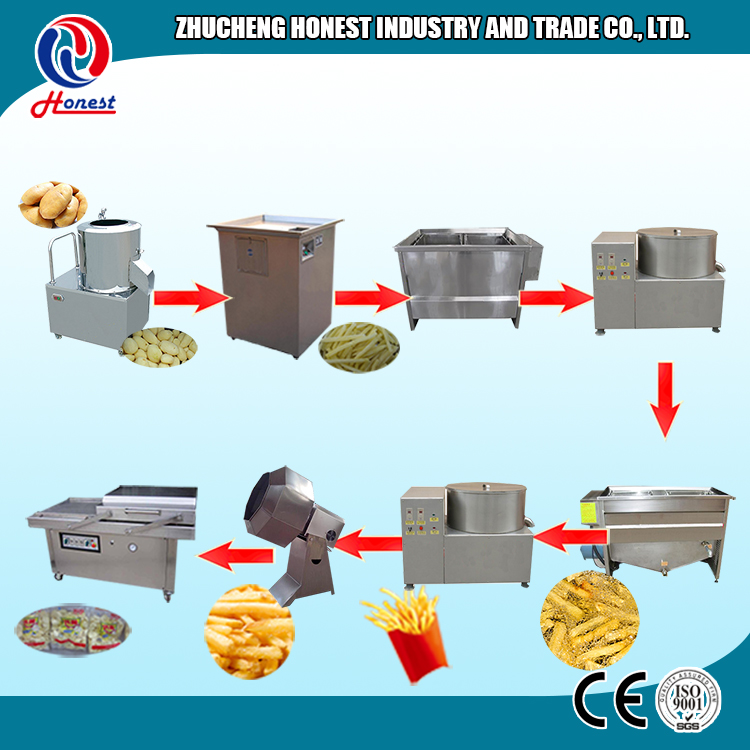 Fully Small Potato Automatic Chips Making Process Plant Machine Price For Home