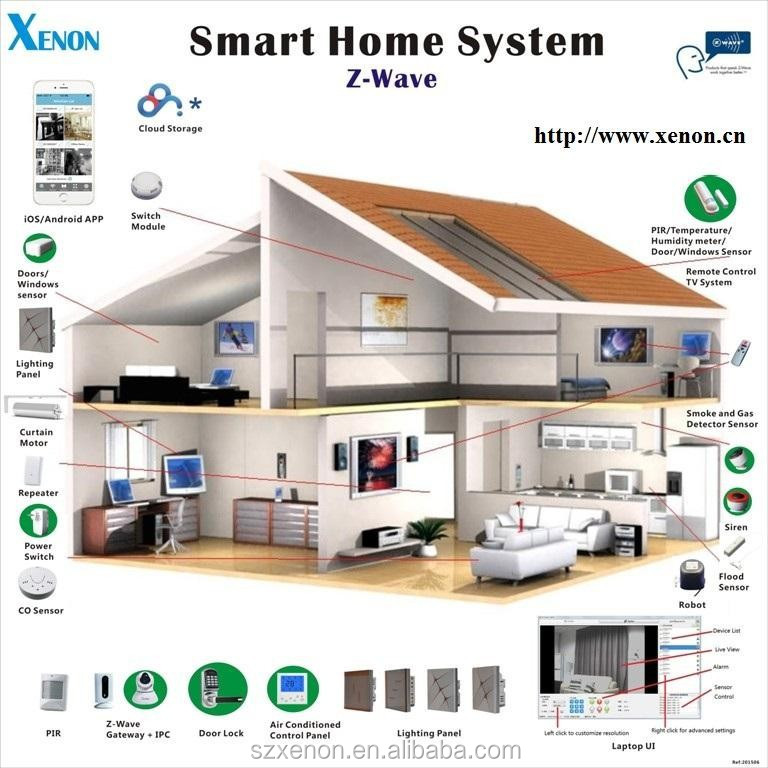 2015 new products Integrated Intelligent mobile phone remote control WiFi/Z WAVE Smart Home Automation System