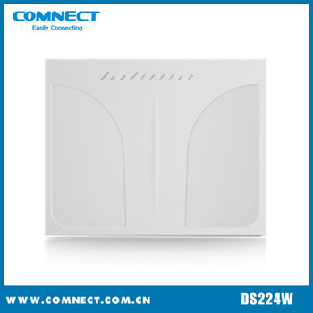 Brand new Wireless N modem router with high quality