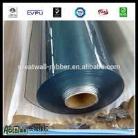 Great Wall Soft clear PVC plastic film/plastic pvc sheet rolls/pvc strip
