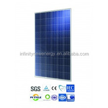Factory Poly 250W 255W 260W 265W INE PV Solar Module for Home Use