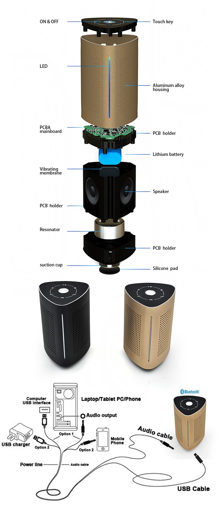 High Power Vibration Resonance bluetooth Speaker With 360 Degree Hifi Stereo ampifiers