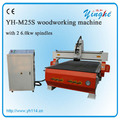 high quality competitive price mini usb desktop cnc router