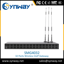 Advanced technology gsm modem sms gateways - bulk wholesale online