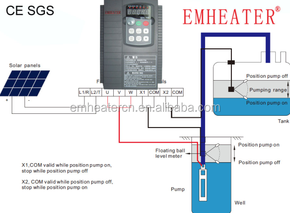 Solar water pumping three-phase VFD power variable frequency inverter, 37kW speed drive controller