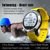 Wholesale F69 Sports Watch Bluetooth Smart Watch Android Hand Watch Mobile Phone