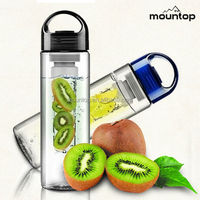 hot new products for 2015 gym infused detox water bottle plastic drinking spray bottle joyshaker school water bottle