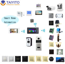 TAIYITO hot selling wireless smart home automation for smart home automation system