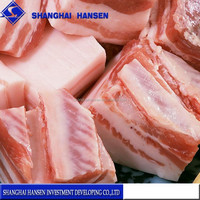 Frozen pork ribs meat customs declaration for import food china trade agents