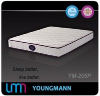 YM-205P Portable Massage Mattress Felt For Spring Mattress Pad