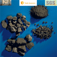International price for Foundry coke with high carbon low sulfer manufacture