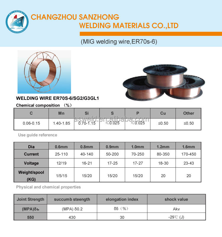 manufacturer(factory)hyundai co2 mig welding wire sg2, View welding ...