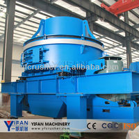 Hot sale sand making plant