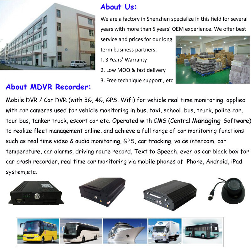 About us and MDVR
