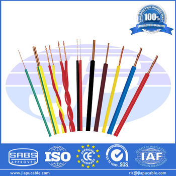 High Performancr Power Cable Wires