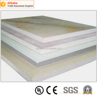Excellent quality Best-Selling pvc plastic foam sheet extrusion line