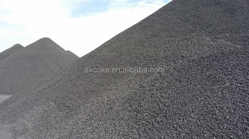 Metallurgical Coke/foundry coke/met coke from china