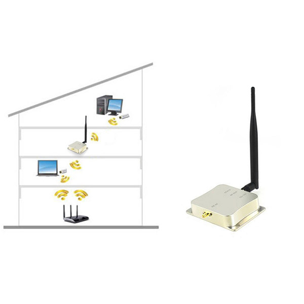 New 2.4GHz 8W WiFi Amplifiers for Wireless Router <strong>Network</strong> Card