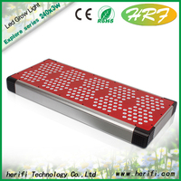 Pure aluminum heatsink 720w led grow light globale grow